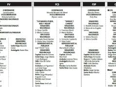 www.catamarcaprovincia.com.ar, gobierno de catamarca, elecciones catamarca, candidatos catamarca 2015, gobierno de catamarca