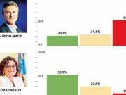 elecciones catamarca 2017, elecciones catamarca,