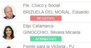 Gustavo Saadi, Brizuela del Moral, Cambiemos Catamarca, UCR Catamarca